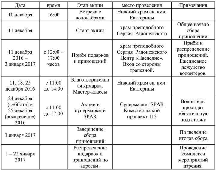 Календарь акции «Дари радость на Рождество», город Челябинск, 2016 год