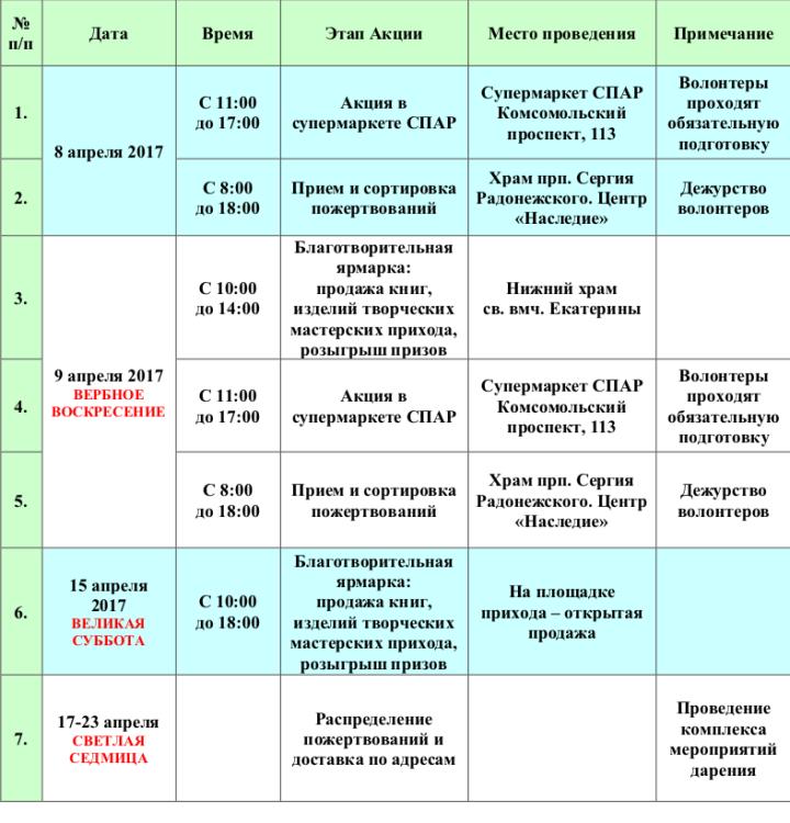 Календарь Акции«Радость моя, Христос Воскресе», Челябинск 2017