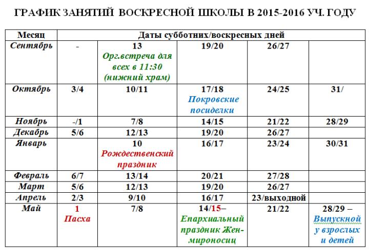 ГРАФИК ЗАНЯТИЙ ВОСКРЕСНОЙ ШКОЛЫ В 2015-2016 УЧ. ГОДУ