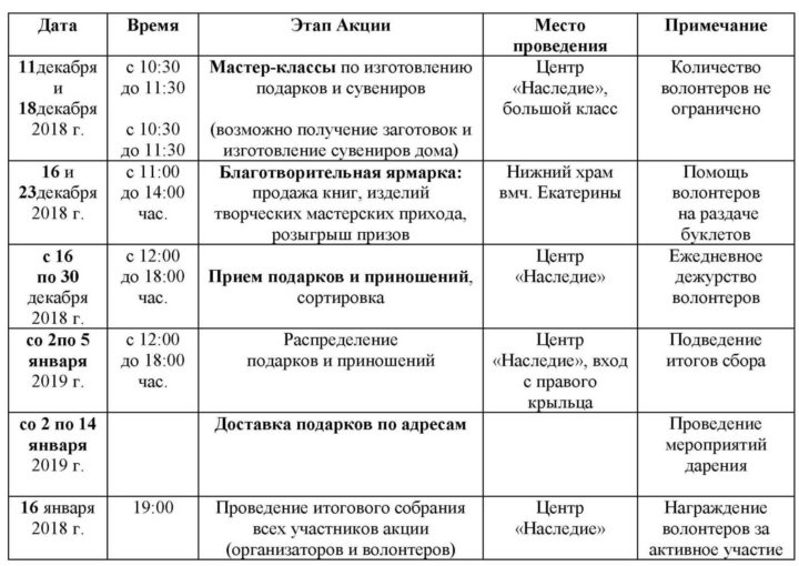 Календарь акции Дари радость на Рождество, 2018 год, город Челябинск