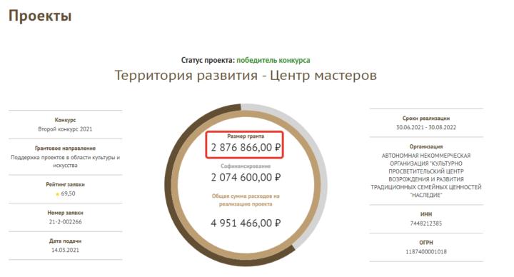 Наш новый творческий проект народных традиций вновь стал победителем Фонда президентских грантов!