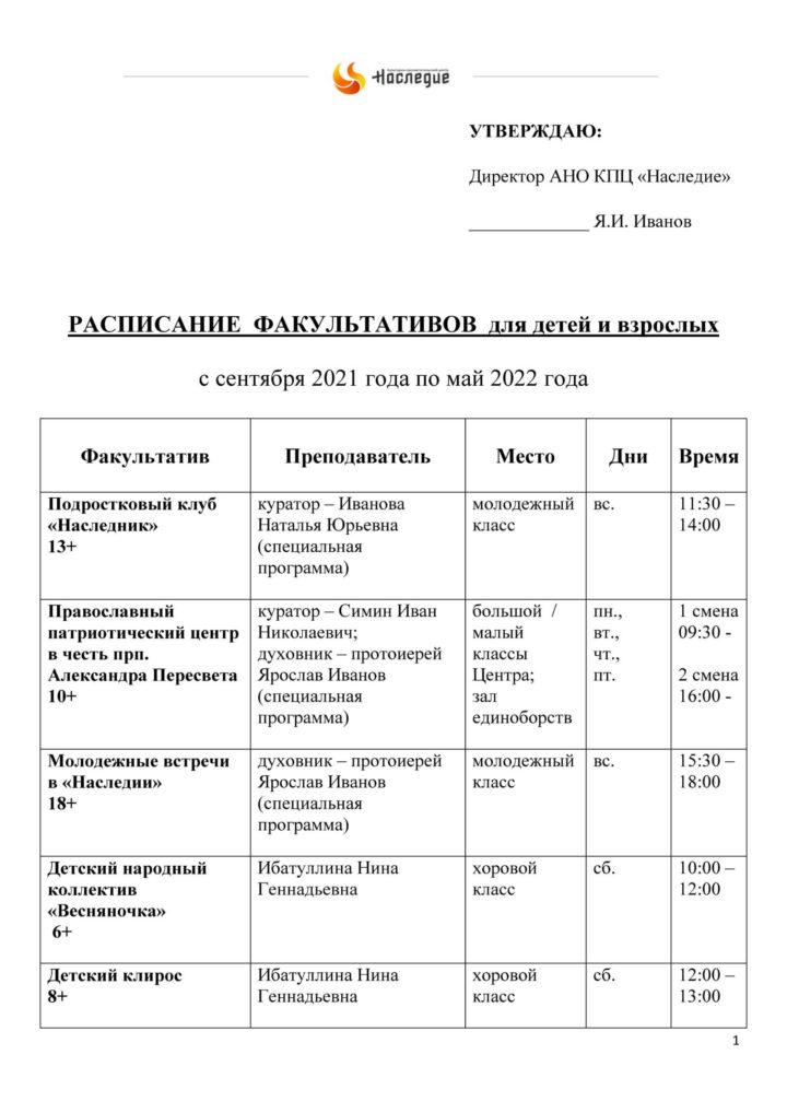 Расписание занятий Воскресной школы. ФАКУЛЬТАТИВЫ на 2021-2022 гг