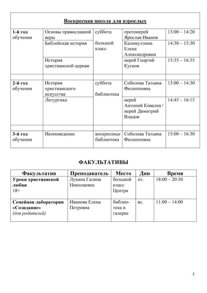 Расписание Воскресной школы для взрослых 2021-2022